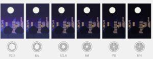 Een illustratie van het gebruik van grote diafragma's bij nacht
